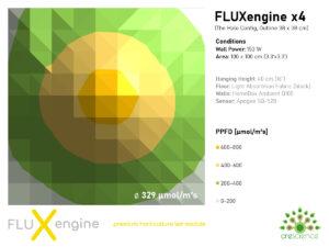 The Halo - FLUXengine x4 5