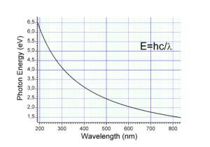 GH CSSRM4.24 - Effizienzrekord mit Hyper Red Osram Square LEDs auf der APEXengine 1