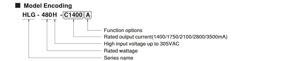 Sélectionnez le driver de LED Mean Well selon la fiche technique 6