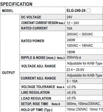 Sélectionnez le driver de LED Mean Well selon la fiche technique 4