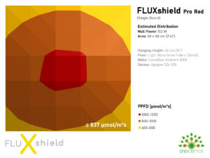 FLUXshield Pro Red 150 W Kit 3