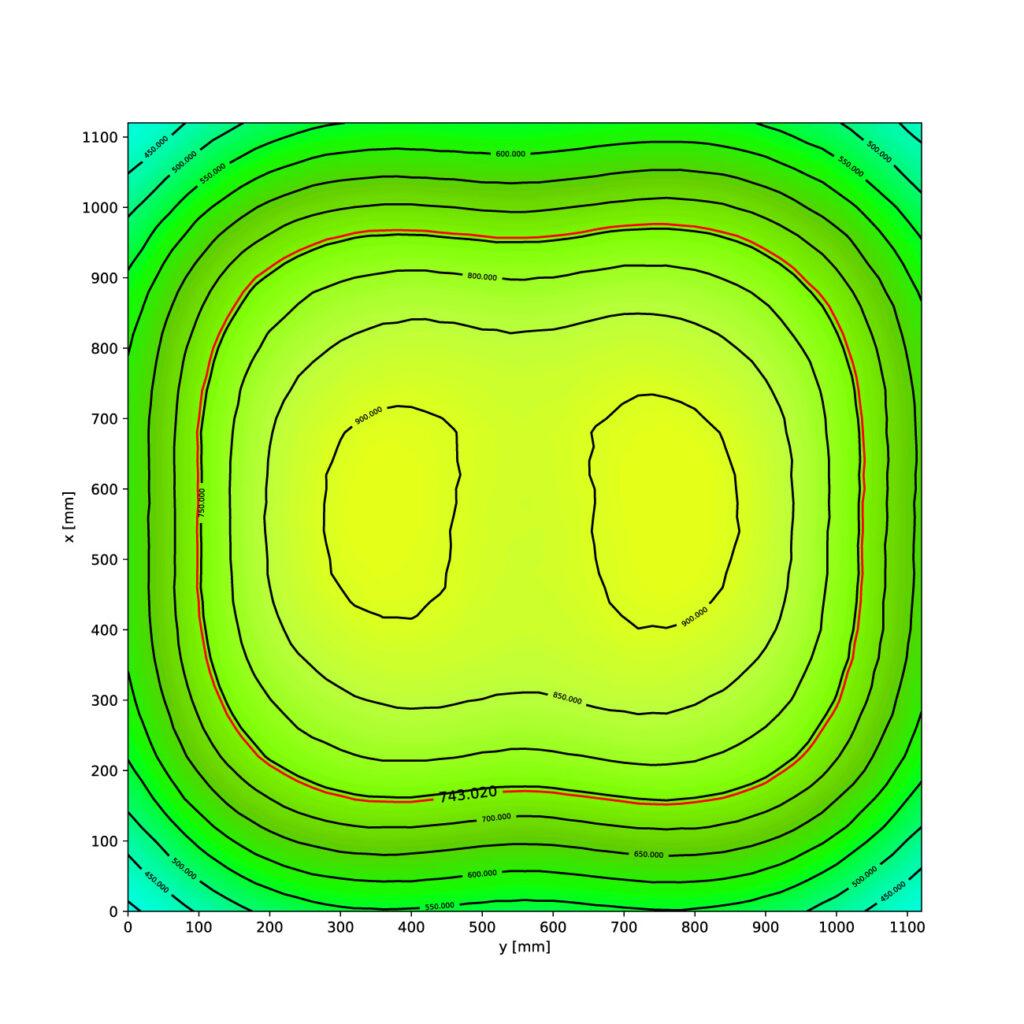 Generous Four PAR Test 30 cm distance